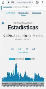 El crecimiento del Portal de Noticias 0291