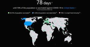 78 días para la inmunidad de rebaño en EEUU